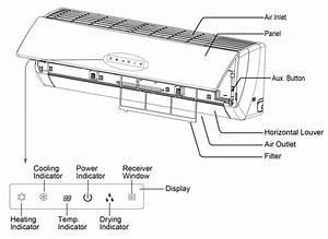Kelvinator Air Conditioner Installation Manual