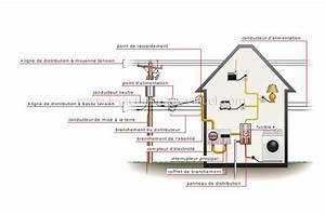 maison gt electricite gt branchement au reseau image With electricite a la maison