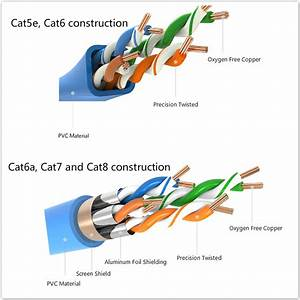 File  Cat 7 Cable Wire Diagram