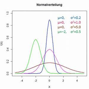 Freiheitsgrade Berechnen Statistik : signifikanz statistik novustat statistik beratung ~ Themetempest.com Abrechnung