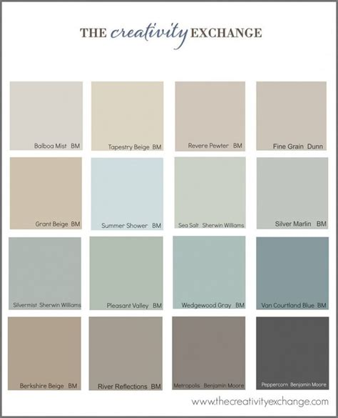 the most popular paint colors on pinterest teal paint