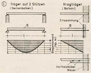 Fundament Statik Berechnen : statik holz ~ Themetempest.com Abrechnung