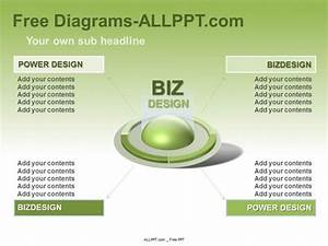 Five Forces Analysis Ppt Diagram For The Diagnosis Of Your