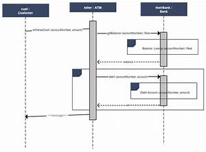 What Is The Difference Between A Timing Diagram And A Sequence Diagram