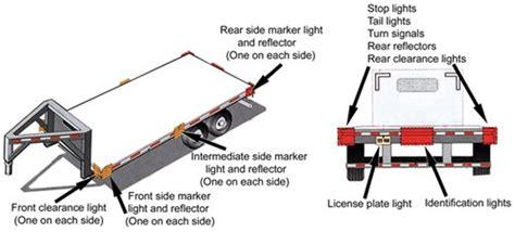 Dot Trailer Wiring Diagram by Trailer Lighting Requirements Etrailer