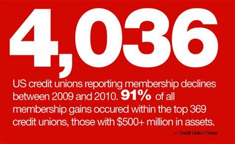 united credit union phone number amalgamated credit union phone number website of xojuyuma