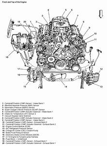2006 Cadillac Cts Ecm Replacement