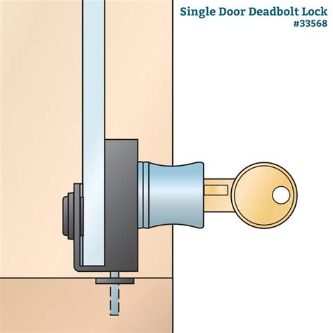 glass door locks rockler woodworking tools