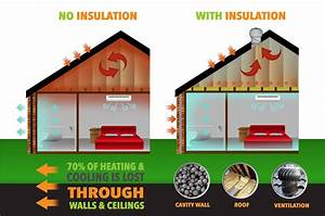 Roof Cavity Insulation  U0026 Home Ventilation Diagram Sc 1 St