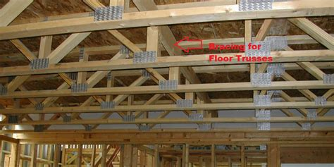 Metal Floor Joist Bridging by Floor Squeaks With Floor Trusses Prevention And Repairs