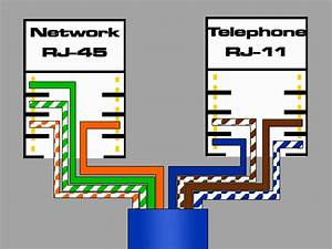 Folosirea Cablului De Retea Atat Pentru Retea Cat Si