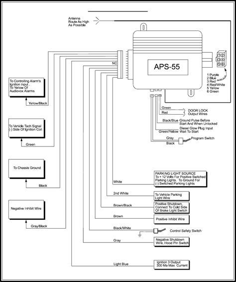 Mini Cooper Light Wire Diagram by Collection Of 2003 Mini Cooper Wiring Diagram