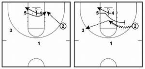 28 Basketball Plays  Dominate Any Defense