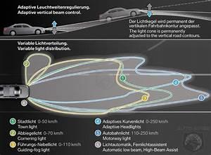 Toyota Premio 2008 User Wiring Diagram