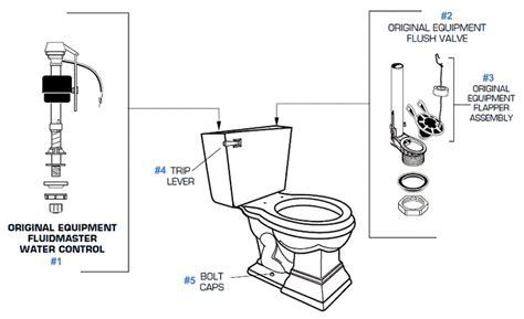 american standard toilet repair parts for town square