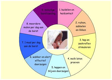 Surfactant longen