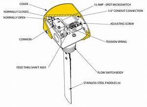 3 Pole Trigger Switch Diagram