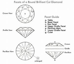 Facets Of A Round Cut Diamond