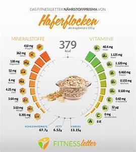 Nährwerttabelle Berechnen : haferflocken kalorien kohlenhydrate ber 90 n hrwerte ~ Themetempest.com Abrechnung