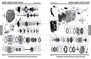 6t70 Transmission Exploded View Likewise 2012 Saturn Outlook Likewise 6t70 Transmission Diagram