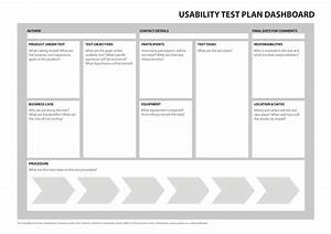 the 1 page usability test plan david travis medium With usability test plan template