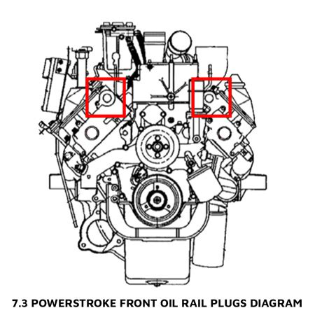 7 3 Diesel Engine Diagram by 7 3 Rail Leak Fix It For Dead Diesel