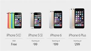 iphone 5s 16gb canada price