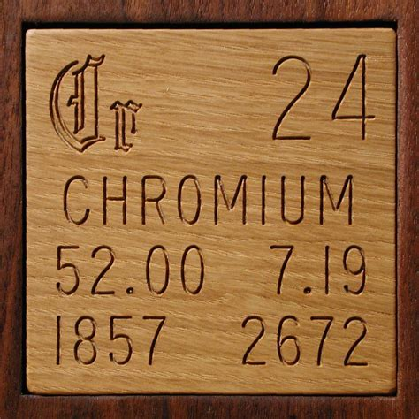 Facts, Pictures, Stories About The Element Chromium In The