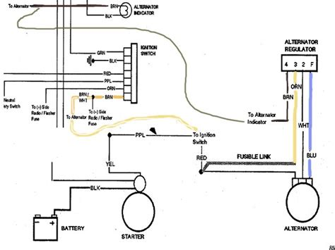 would you happen to a 1970 alternator wiring diagram