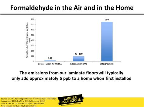 formaldehyde exposure from laminate floors p pb parts