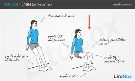 exercice chaise squats guide complet et illustrations
