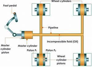 Hydraulic Brake System Jpg  720 U00d7526