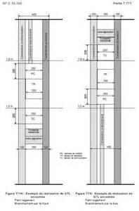 Hauteur Re Escalier Norme by Gtl Norme Nfc15 100 Et R 233 Novation Forum D Entraide