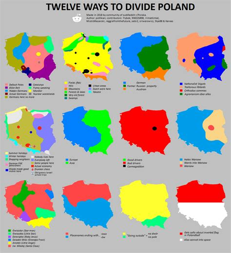 11 ways to divide a polish culture