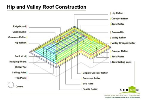 76 Best Images About Archdetails On Pinterest Roof