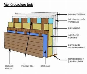 Mur En Osb : table d 39 assemblage ossature bois recherche google construction pier pinterest ossature ~ Melissatoandfro.com Idées de Décoration