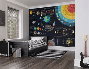 Scientific Universe Photo Wallpaper Mural  Kids Bedroom  Outer Space  Galaxy  Universe  Stars