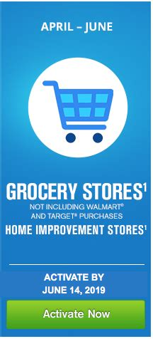 Maybe you would like to learn more about one of these? The Chase Freedom Credit Card's Q2 Bonus Categories - Grocery and Home Improvement Stores ...