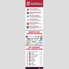 Speed Guide To Social Media Hashtags [infographic]  Bit Rebels
