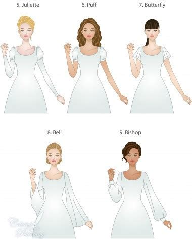 Modest Wedding Dresses: Sleeve Types and Lengths ? LDS