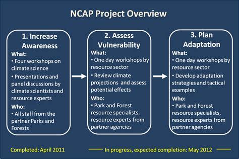 North Cascadia Adaptation Partnership  Ncap Project Overview