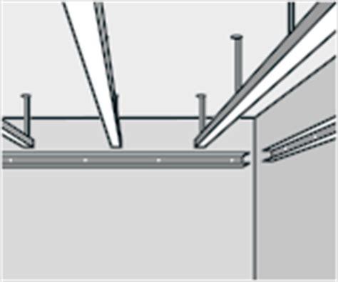 Decke Abhängen Mit Gipskartonplatten Von Hornbach