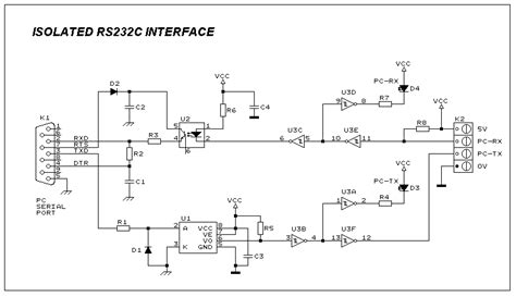 Isolated Full Duplex Interface