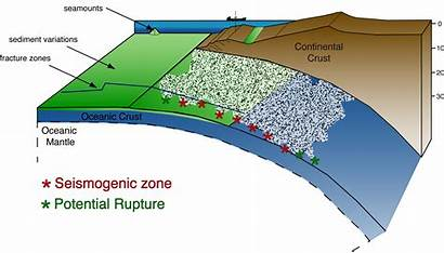 Earthquake Trench Subduction Zone Mariana Earthquakes Thrust