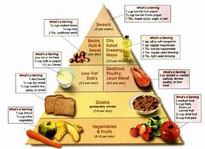 Diet Chart For Adults 6 Dieting Tricks That Work Wonders Quickly Fitneass
