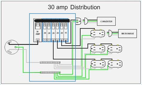 Image Result For Amp Wiring Diagram Campervan