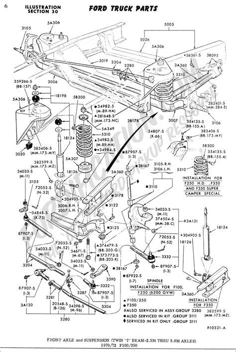 ford   front suspension diagram autos post