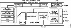 adis16489 datasheet and product info analog devices With simple digital barometer block diagram using mpl115a1