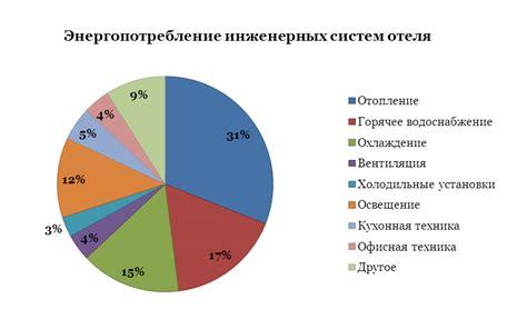 Преобразователи частоты для насосов . Преобразователи частоты Danfoss . Яндекс Дзен