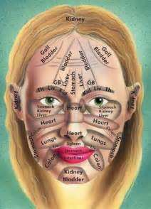 Chinese Medicine Facial Map  Thrush Acupuncture
